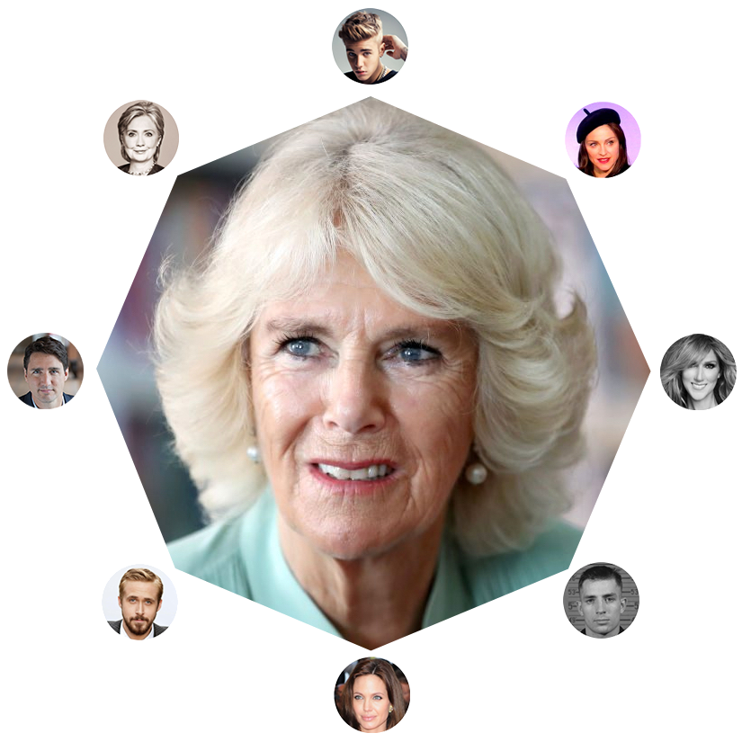 Famous cousins of Camilla, Duchess of Cornwall